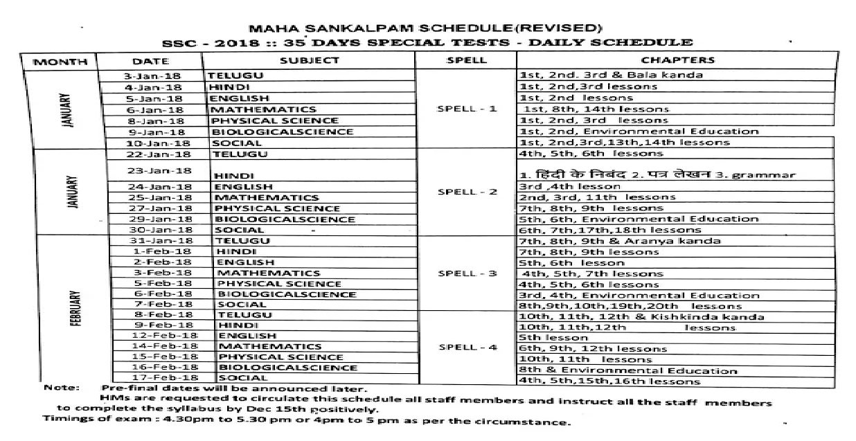 Maha Sankalpam 2018 - 35 Days Schedule, Syllabus, Blue