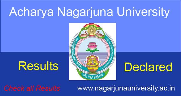 Acharya-Nagarjuna-Universit