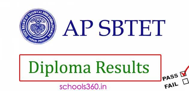 sbtet-diploma-results