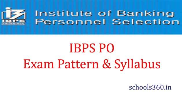IBPS-PO-Syllabus