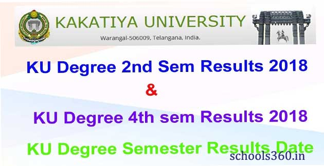 Kakatiya University Degree 2nd, 4th Sem Results 2019 MANABADI B A, B
