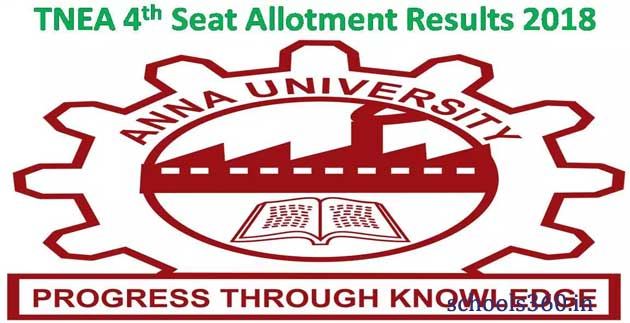 TNEA-4th-Round-Seat-Allotment-Results