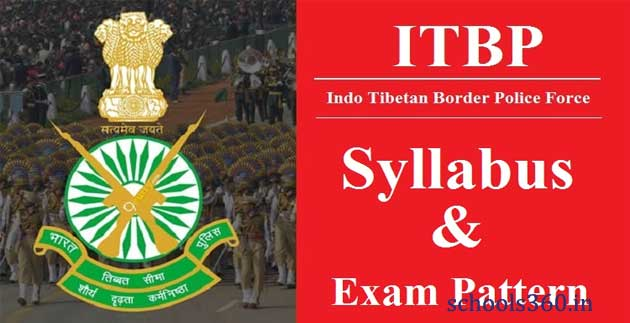 ITBP-SI-Overseer-Syllabus