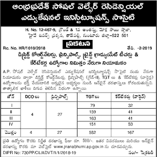 AP Social Welfare Residential Schools TGT Trained Graduate Teacher, Care Takers Warden, Principals, DCO Jobs Recruitment 2019
