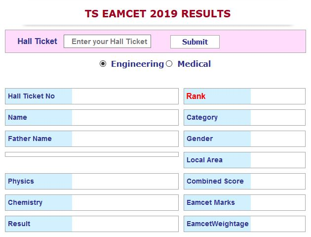 TS EAMCET Results 2019 (Released) తెలంగాణ